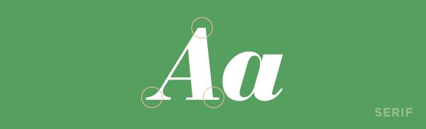 serif font example