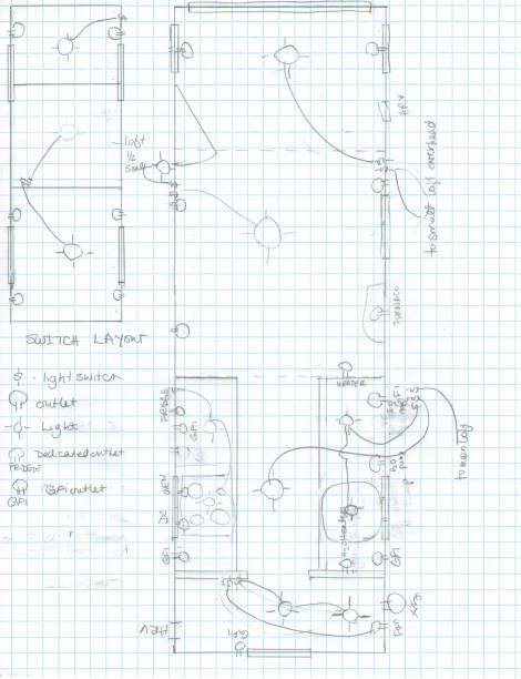 Switch layout