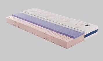 badenia matelas en gel et mousse froide 7 zones de confort geltherm 500 160 x 200cm d3 a partir de 80 kg guide zxcvfdfgh3