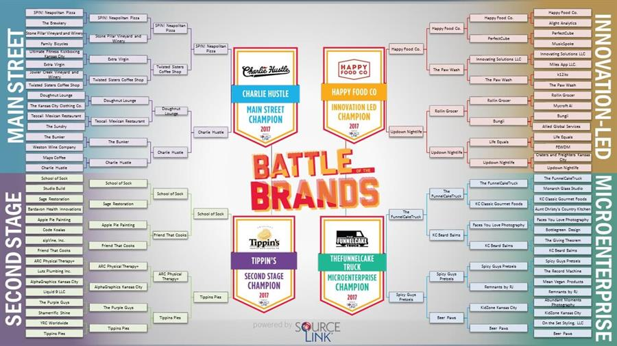 Battle of the Brands 2017