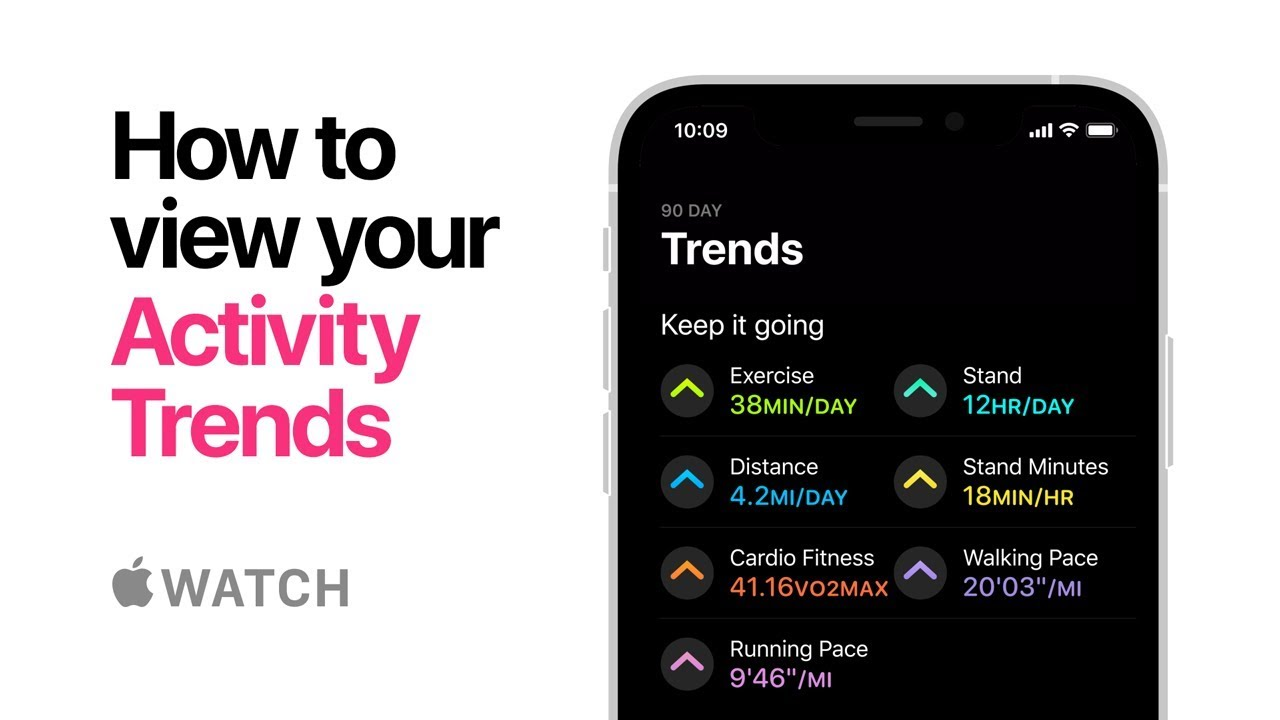 Apple Watch Series 5 — How to view your Activity Trends