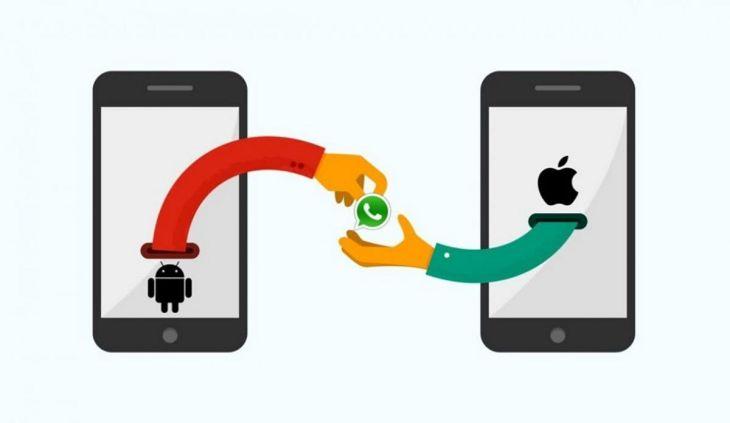 Cara Mudah Transfer Data WhatsApp