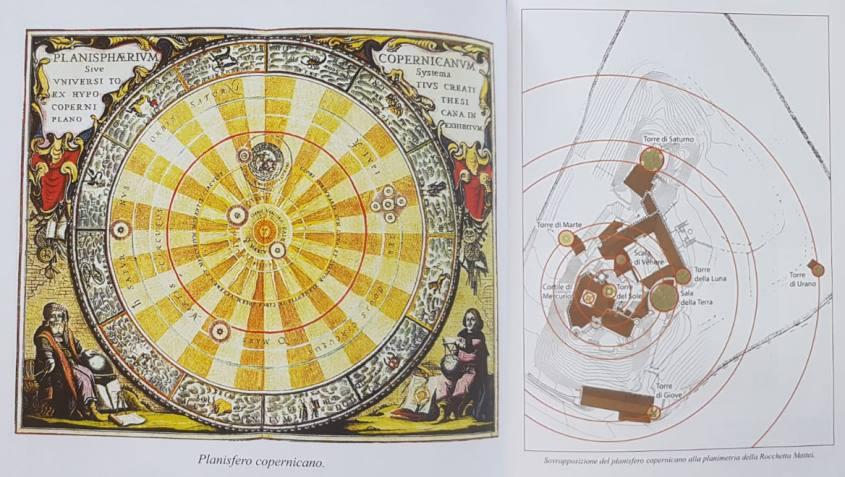 """Confronto del Sistema Solare nel' """"Harmonia Macroscopica"""" di Cellarius con la struttura della Rocchetta Mattei"""