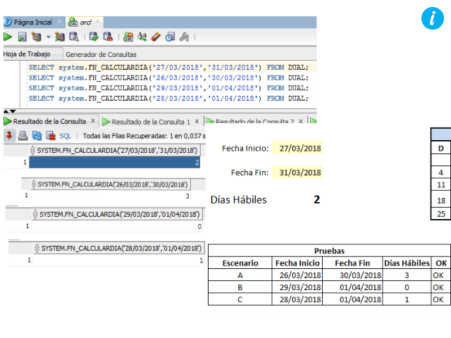 Validacion script de contar dias hábiles