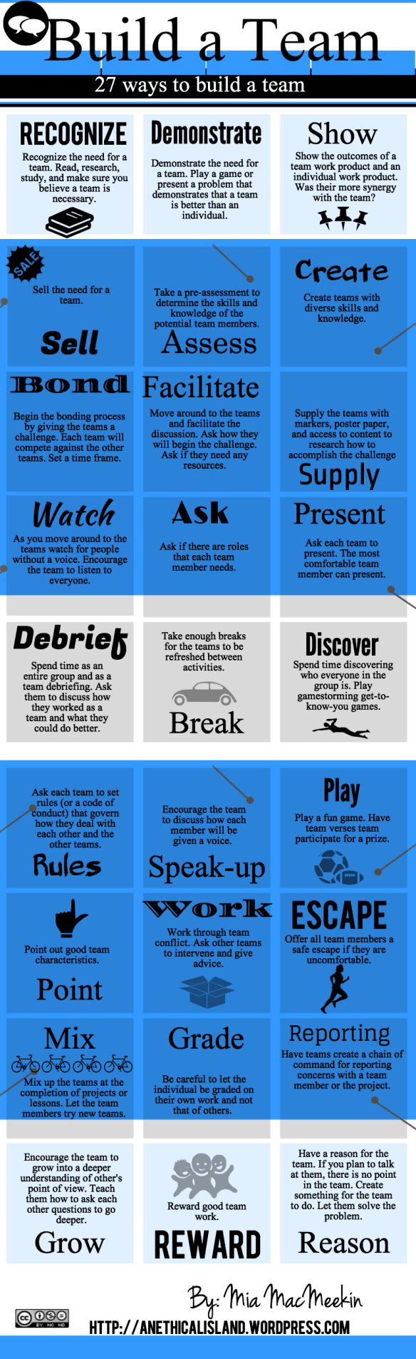 Building A Team Infographic
