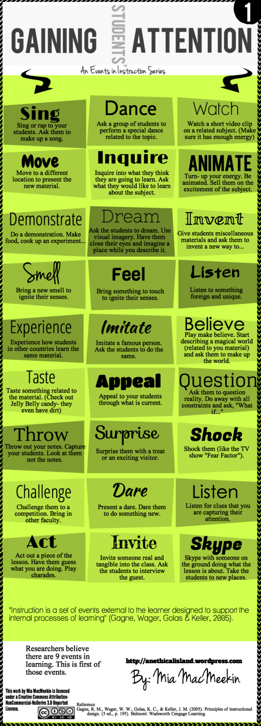 Gaining Students' Attention Infographic