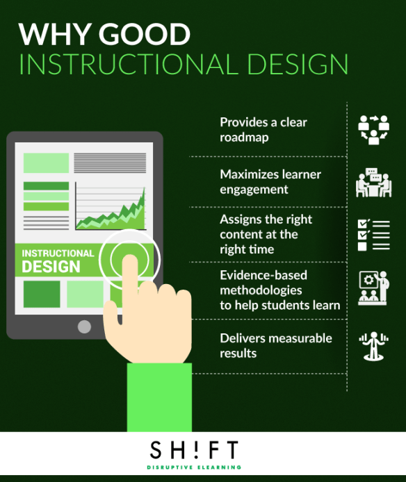 Infographic - Why Good Instructional Design