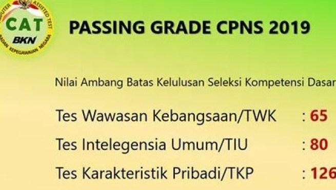 Pengumuman Hasil Akhir Tes SKD SKB CPNS KOTA GORONTALO 2019