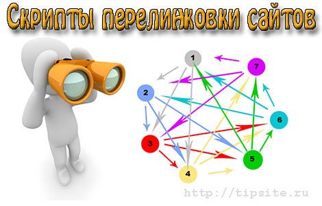 perelinkovka-sajtov