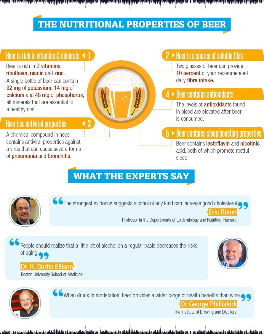 Health-Benefits-of-Beer-Infographic 4.jpg