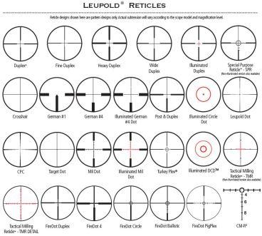 Leupold reticulas.jpg