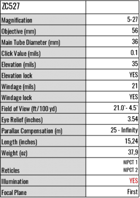 spec-table-527_4_orig-276x390-1.png