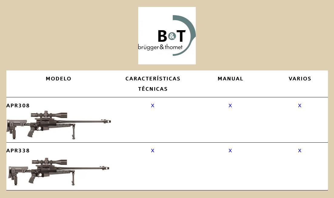 Manuales Fusiles Precisión (Manuales Fabricante)