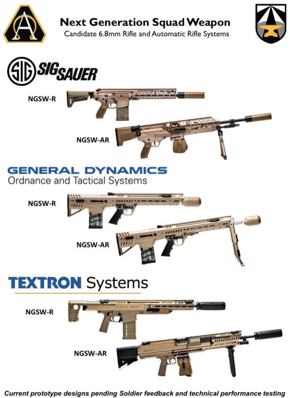 El Ejército de los Estados Unidos publica fotos de las últimas armas de escuadrón de próxima generación y prototipos de control de tiro