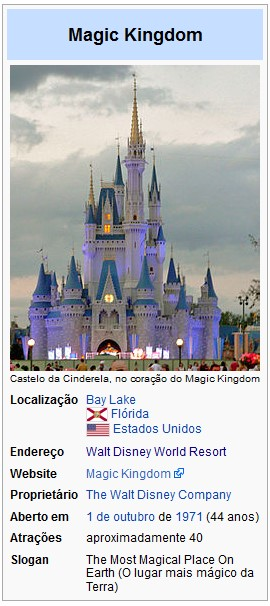 inauguracao_magic_kingdom