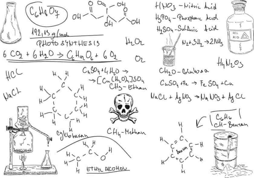 Chemical formulas - comic