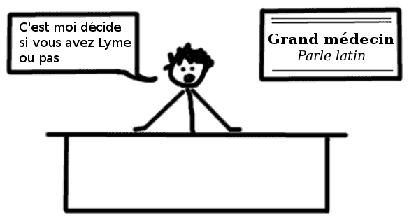 Lyme docteur diagnostique - comic
