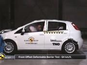 Punto Euro NCAP