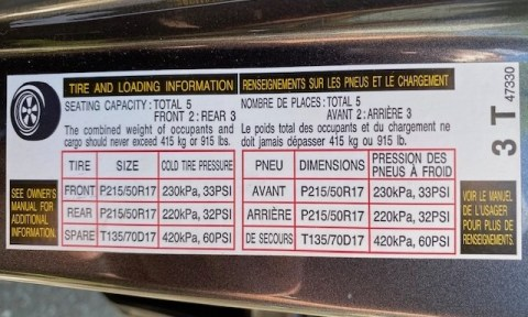 Inside driver side door chart detailing proper size and tire pressure.
