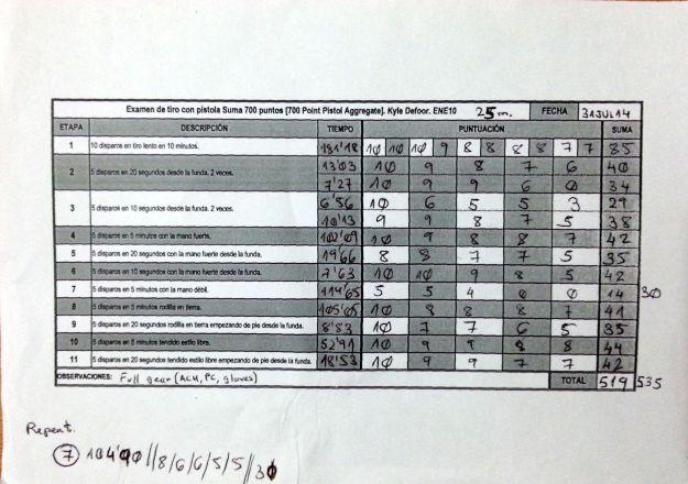 Resultados 31JUL14. Examen de tiro con pistola Suma 700