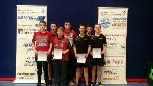 Männliche Jugend_Kreispokal_Sieger