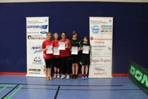 Weibliche Jugend_Kreispokal_Sieger