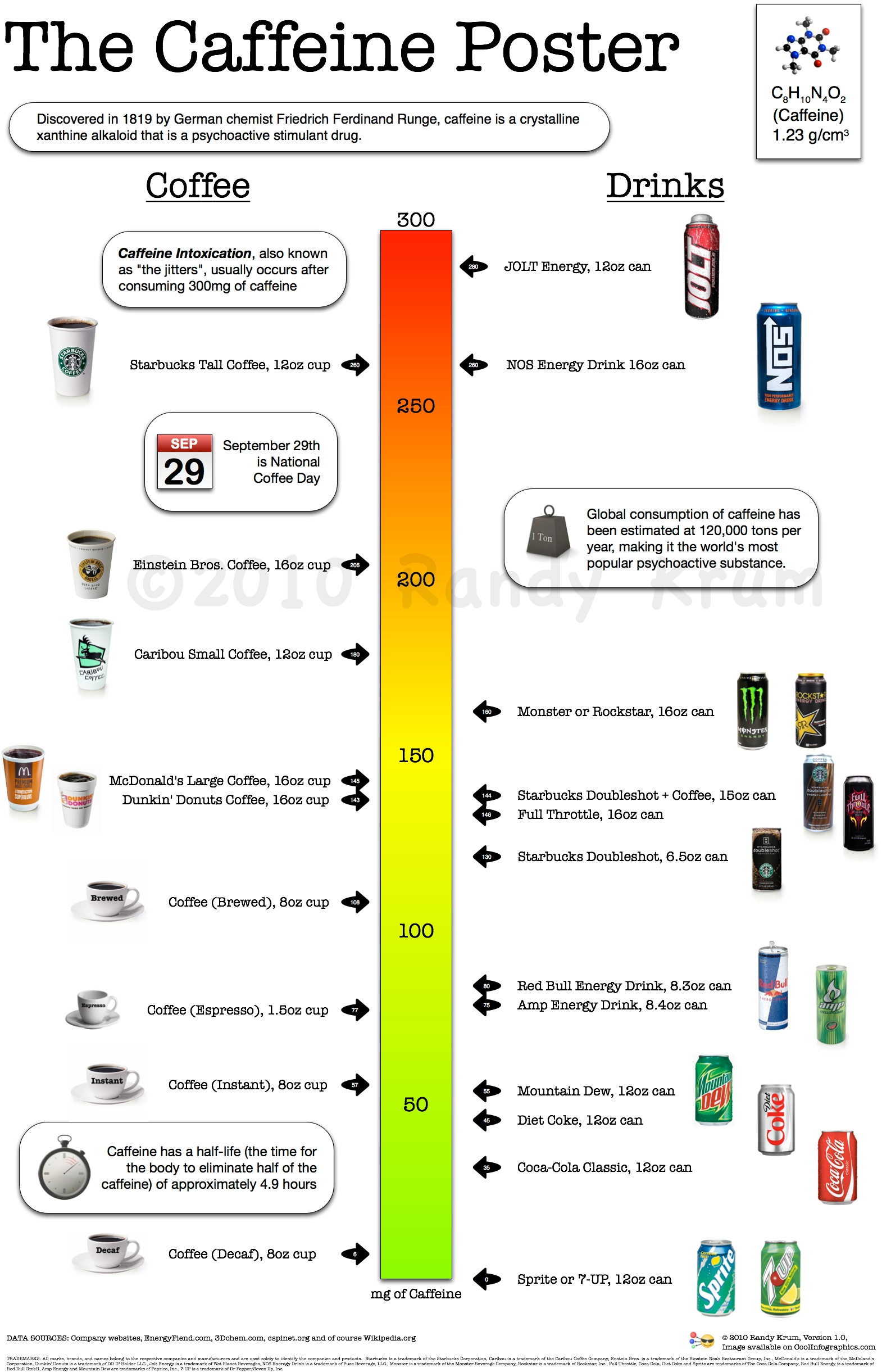 The Caffeine Post How To Avoid Caffeine Jitters