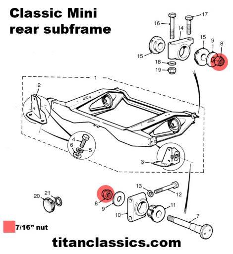 Classic Mini rear subframe