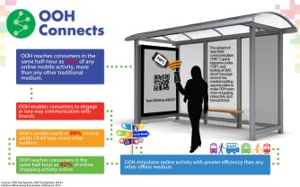 OOHConnects_Infographic