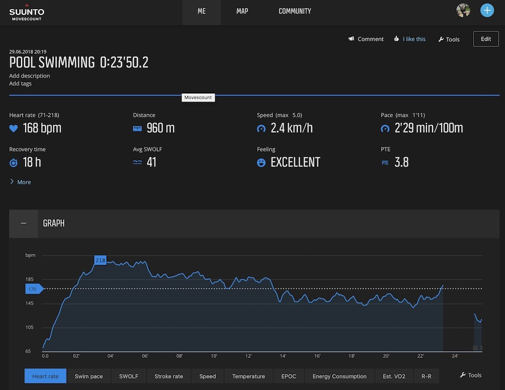 TitaniumGeek Screen Shot 2018 08 10 at 18.33.55 Suunto 9 Multisport GPS Watch Review   Biggest Battery Wins! Cycling Gear Reviews Heart Rate Monitors Running Sports Watches  watch Suunto running optical HRM multisport HRM GPS   Image of Screen Shot 2018 08 10 at 18.33.55