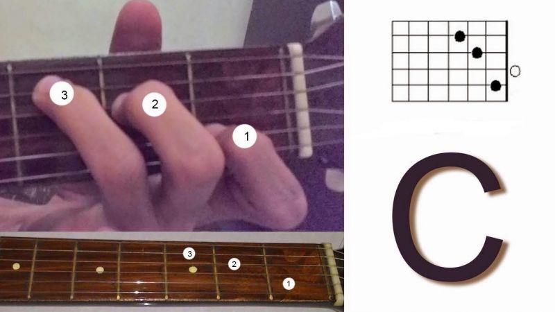 Posisi tangan pada kunci gitar c