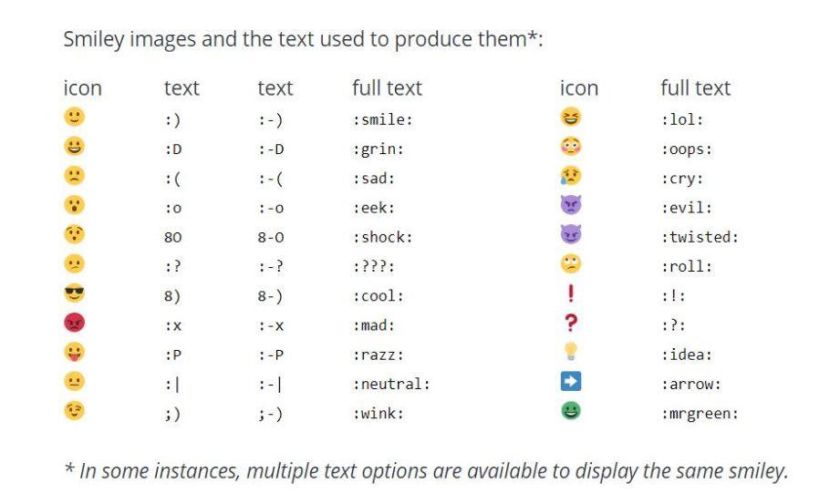 Wordress Emoticons