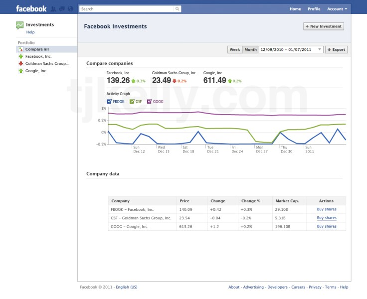 A screenshot demo of how Facebook investments might look.