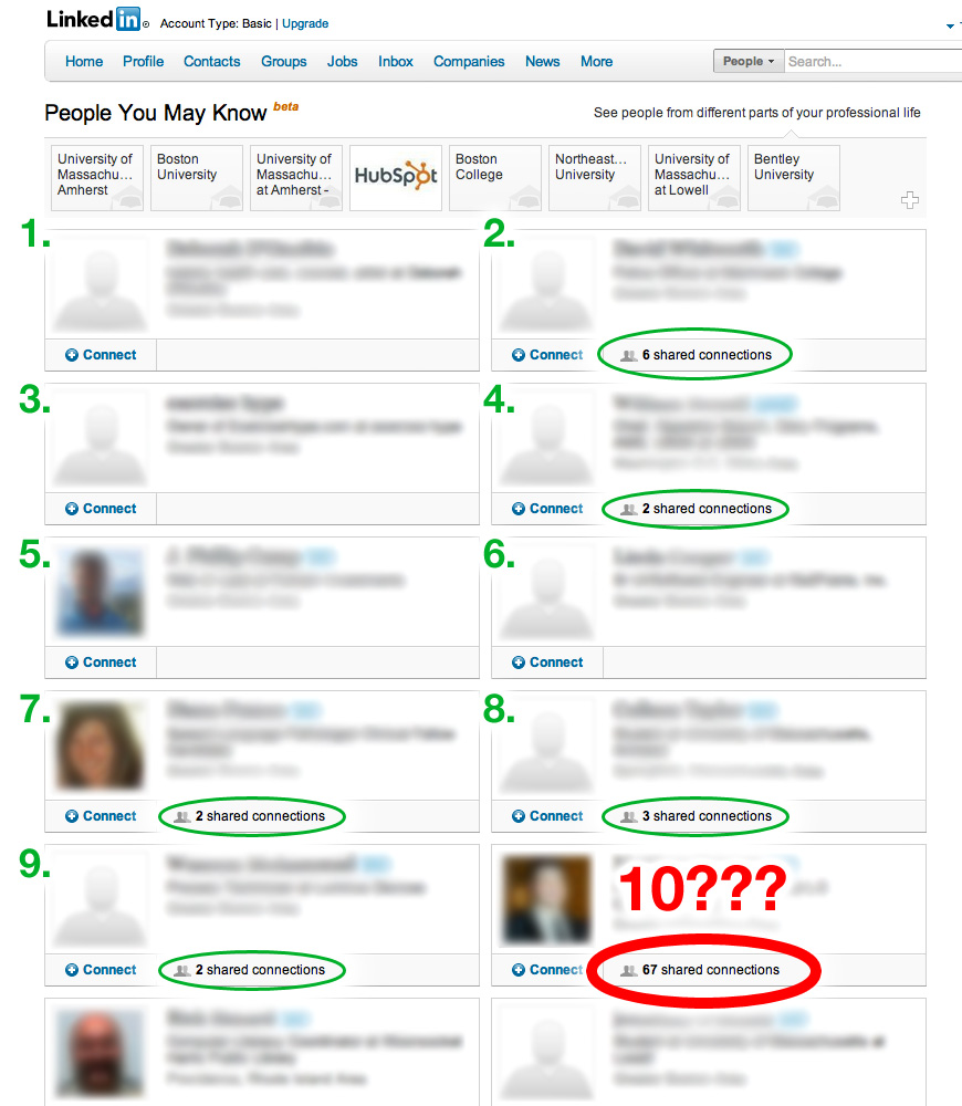 LinkedIn social suggestion fail. WTF is this, LinkedIn? This is why you suck at 'social,' you corporate douches.