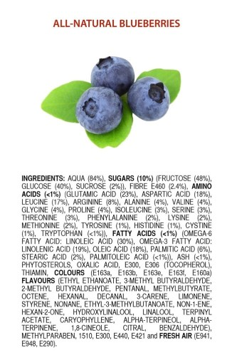 Food chemistry ingredients organic all natural fruits eggs are not what youd expect w654  1