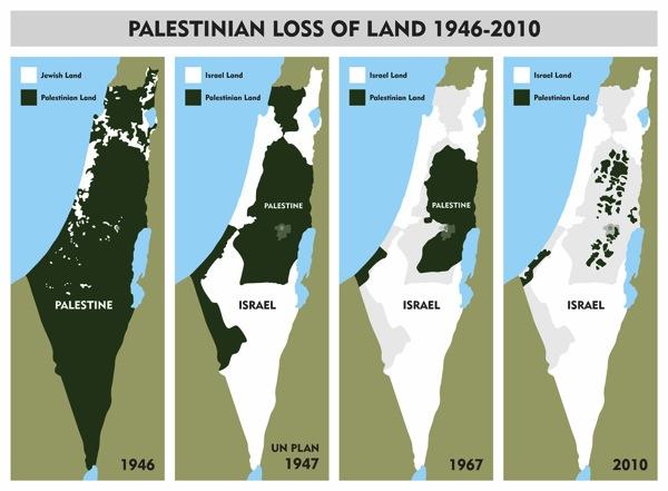 Palestinian loss of land 1946 2010