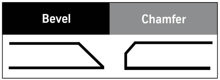 Beveled vs Chamfer