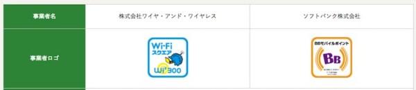 DTI Wi-Fi by エコネクト−アクセスポイント