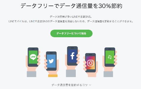 LINEモバイル-SNSカウントフリー