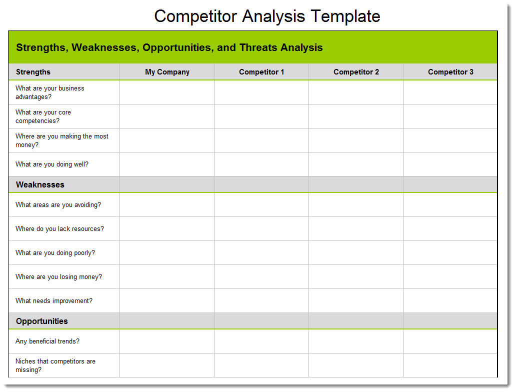 Key elements of a competitive analysis template · a complete list of all your competitors · product summary of your competitors · strengths and weaknesses of the. Competitor Analysis Template