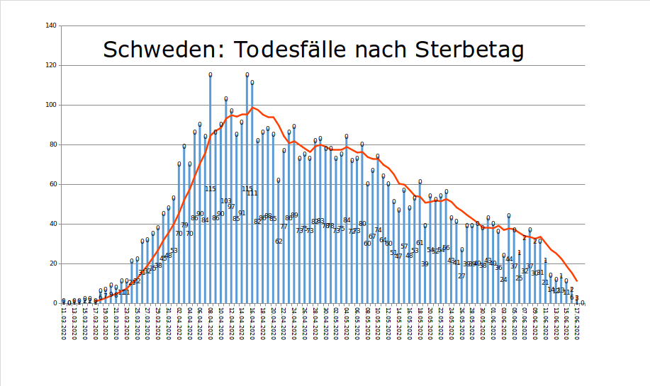 Swed20200618
