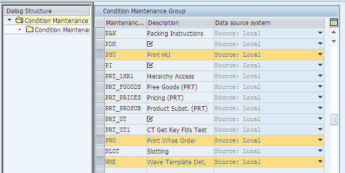 PPF-condition-maintainance -group
