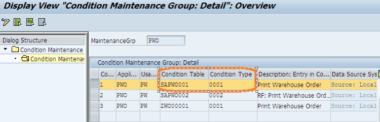 PPF-condition-maintainance -link-condition-table