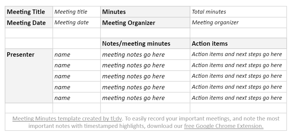 This simple meeting minutes template has a straightforward format so it's easy to share what topics were discussed. Free Template How To Take Meeting Minutes Effectively Tl Dv