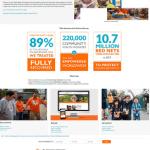 World Vision Desktop