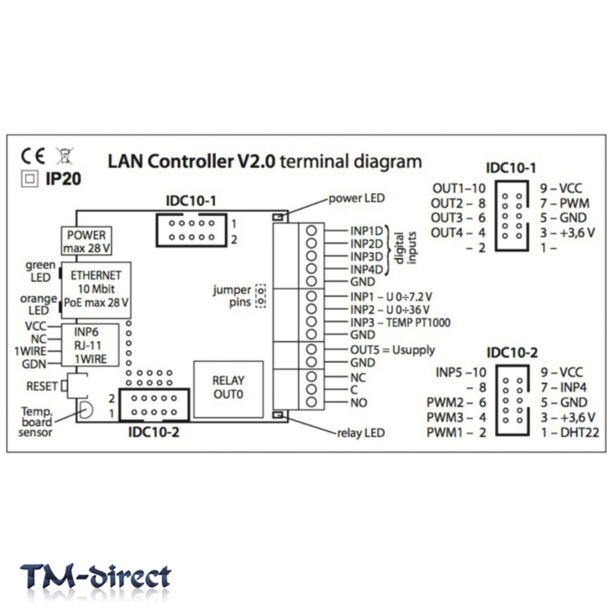 cat5e wiring diagram whats for home lan