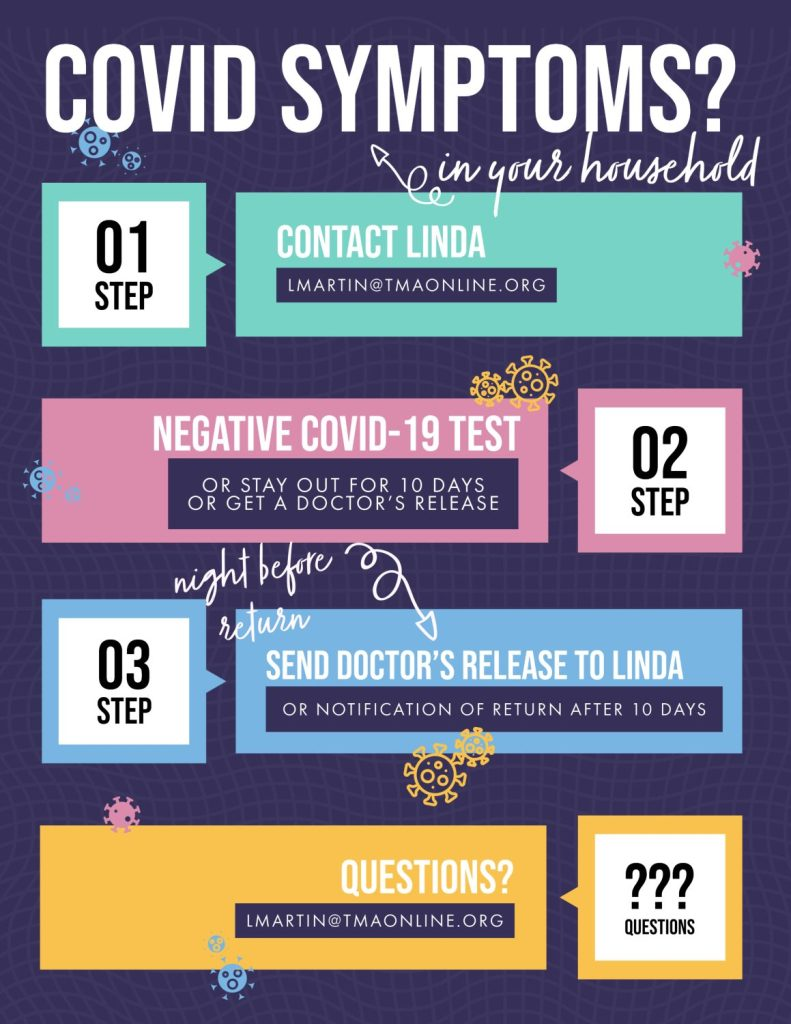 COVID Symptoms Household