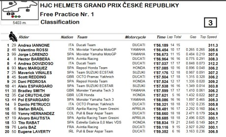 FP1-res