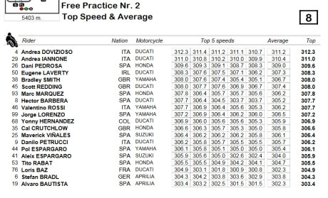FP2-res4