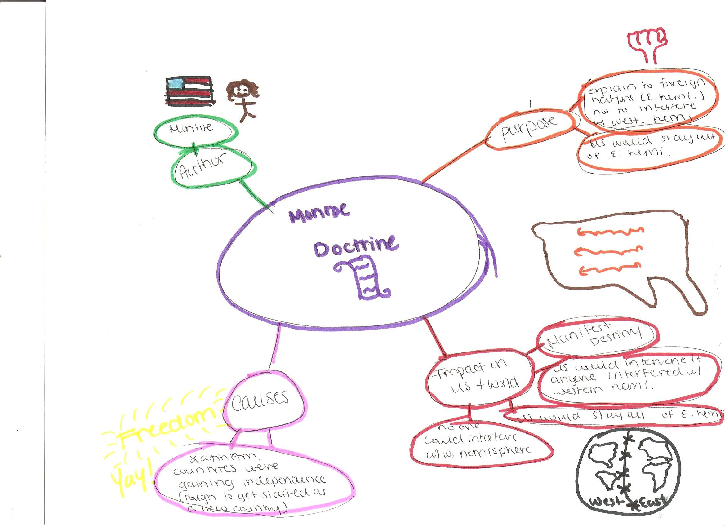 Worksheet Monroe Doctrine Worksheet Grass Fedjp Worksheet Study Site